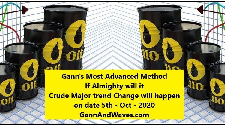 Crude Major trend Change date 5th – Oct – 2020