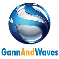 Gann Date – 15th – Sep – 2020