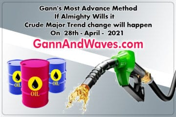 Major Crude trend date 28th – Apr- 2021 – Crude Oil Prices