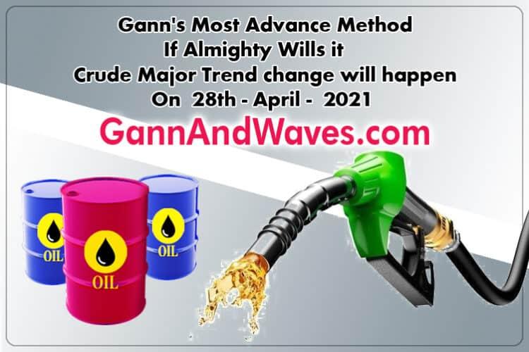 Crude Oil Prices Gann Date 28th – Apr- 2021