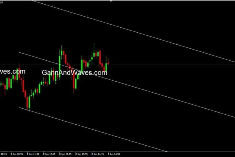 Nifty – Intraday Analysis Report
