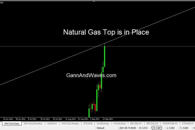 Natural Gas Top is in place at $ 5.68